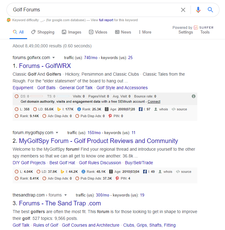 Forums in Google