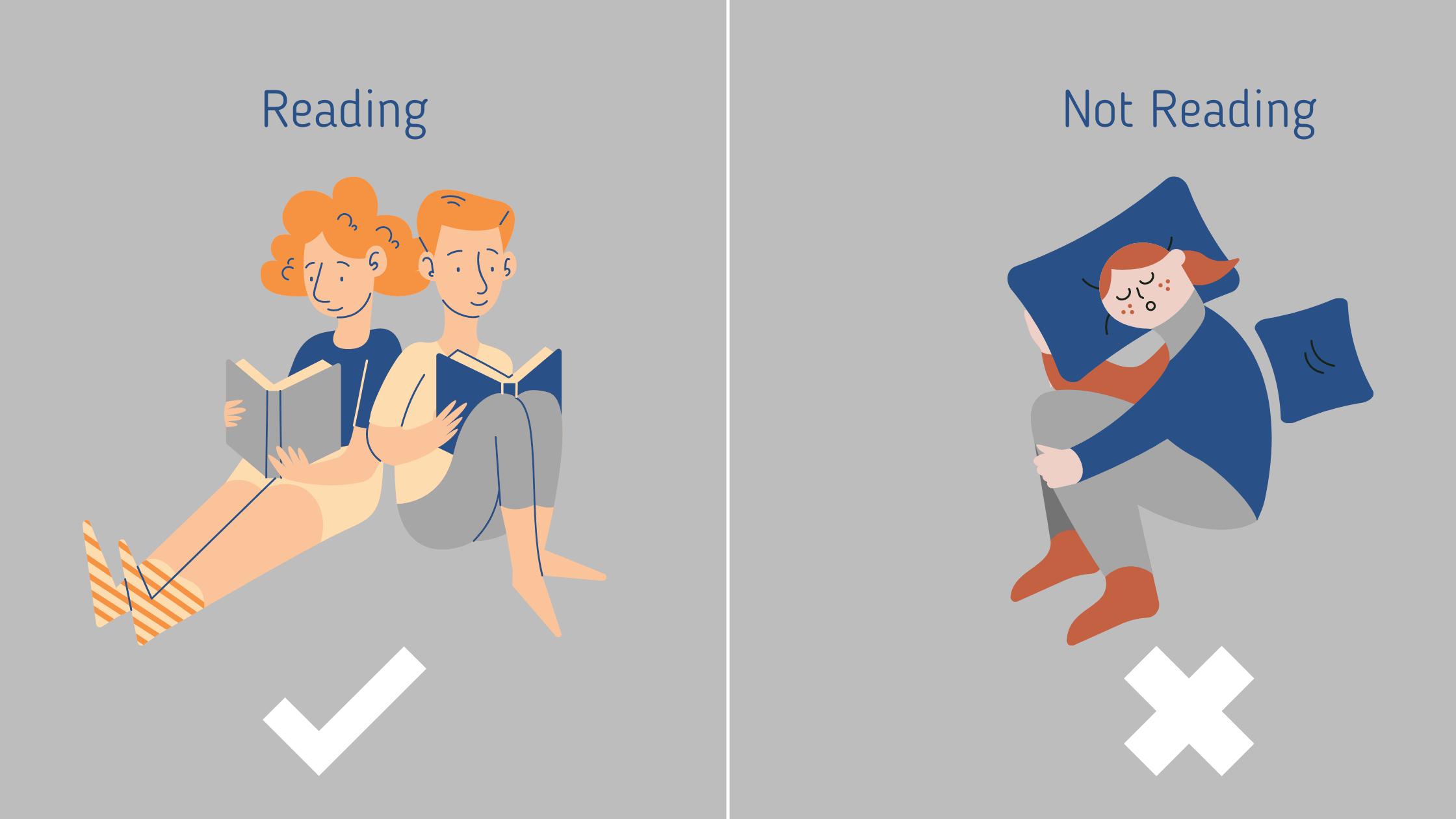Reading vs not reading