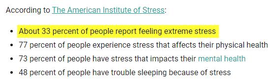 statistics on stress