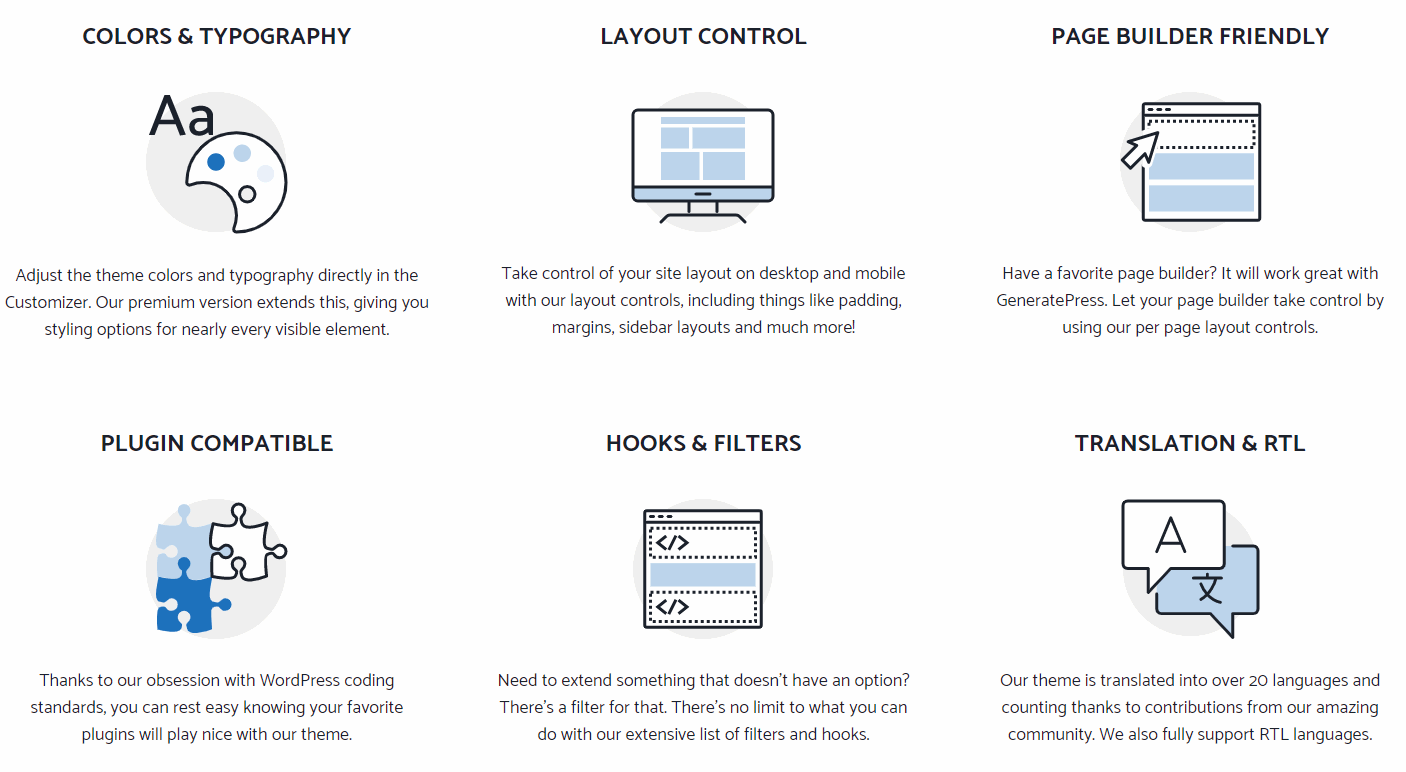 Additional gp premium features