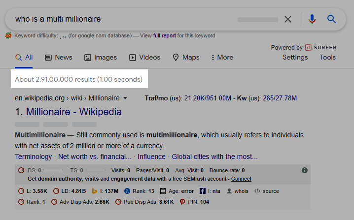 Number of results for a keyword