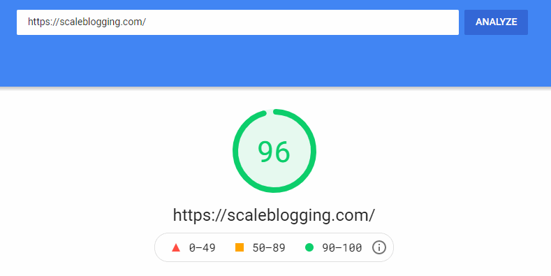Scale Blogging page speed insights
