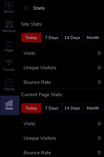 Stats in GroovePages