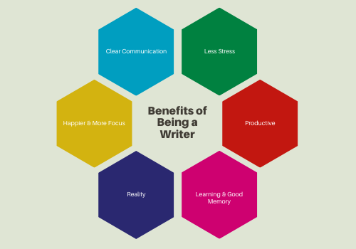 psychological benefits of being a writer